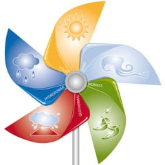 Renewable Energy Pinwheel