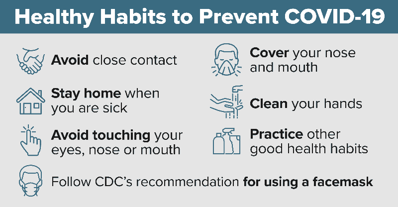 habits to prevent covid-19 spread info graphic