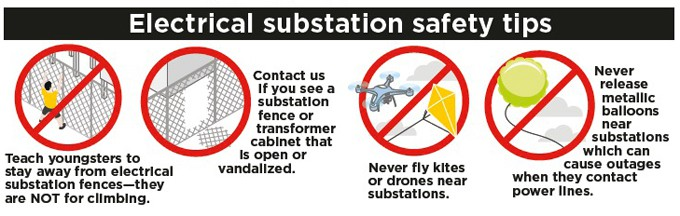 Electrical Substation Safety Tip Infographic