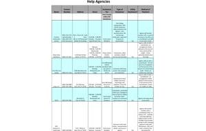 [PDF] Help Agencies