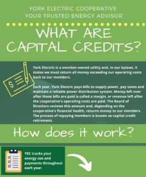 [PDF] YEC Capital Credits Explained
