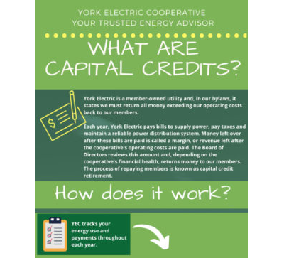 [PDF] YEC Capital Credits Explained